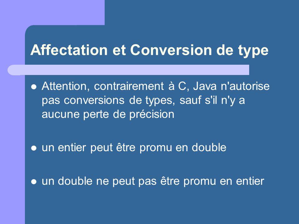 Affectation et Conversion de type Attention, contrairement à C, Java n autorise pas conversions de types, sauf s il n y a aucune perte de précision un entier peut être promu en double un double ne peut pas être promu en entier
