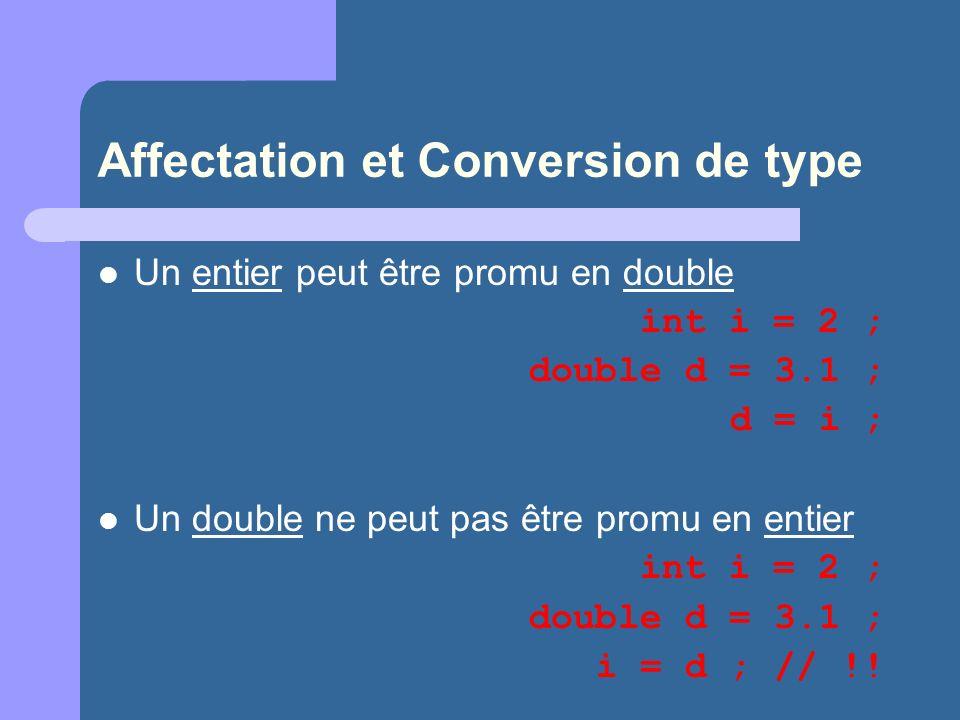 Affectation et Conversion de type Un entier peut être promu en double int i = 2 ; double d = 3.1 ; d = i ; Un double ne peut pas être promu en entier int i = 2 ; double d = 3.1 ; i = d ; // !!