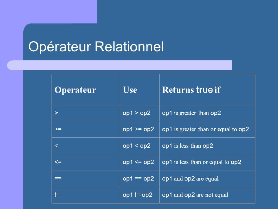 Opérateur Relationnel OperateurUse Returns true if >op1 > op2op1 is greater than op2 >=op1 >= op2op1 is greater than or equal to op2 <op1 < op2op1 is less than op2 <=op1 <= op2op1 is less than or equal to op2 ==op1 == op2op1 and op2 are equal !=op1 != op2op1 and op2 are not equal