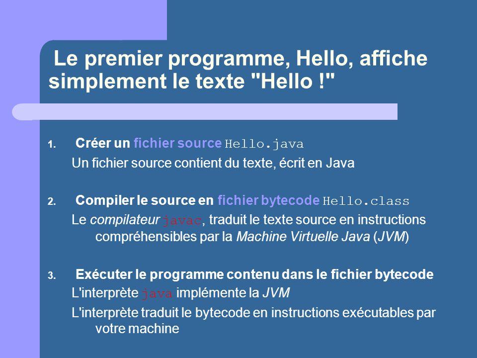 Le premier programme, Hello, affiche simplement le texte Hello ! 1.