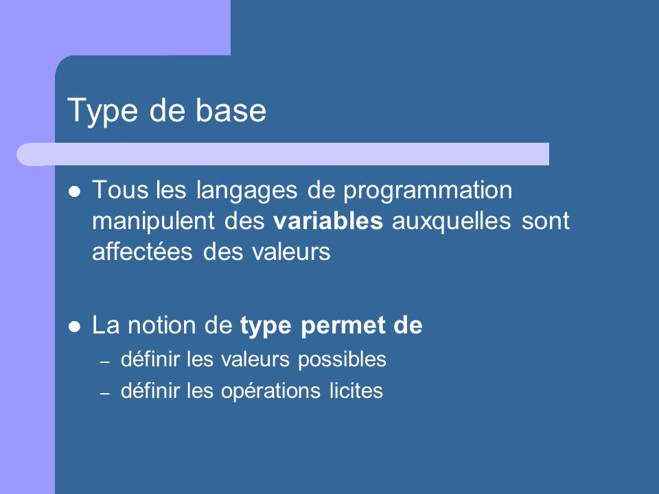 Type de base Tous les langages de programmation manipulent des variables auxquelles sont affectées des valeurs La notion de type permet de – définir l