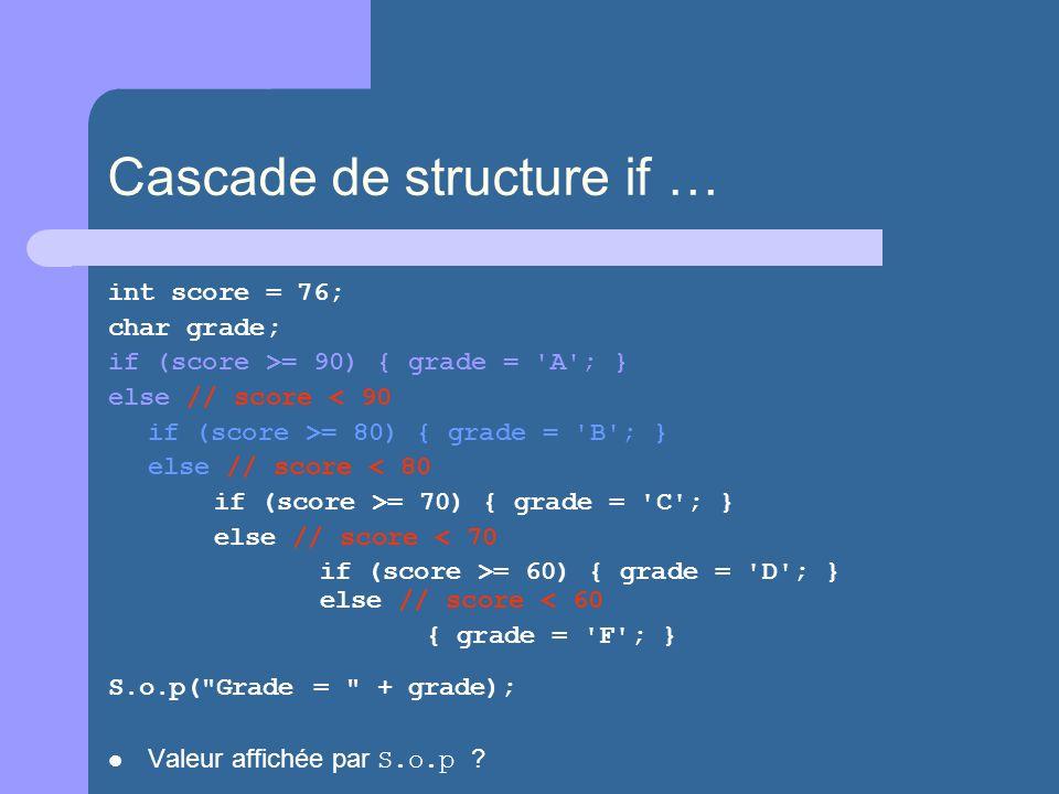 Cascade de structure if … int score = 76; char grade; if (score >= 90) { grade = 'A'; } else // score < 90 if (score >= 80) { grade = 'B'; } else // s