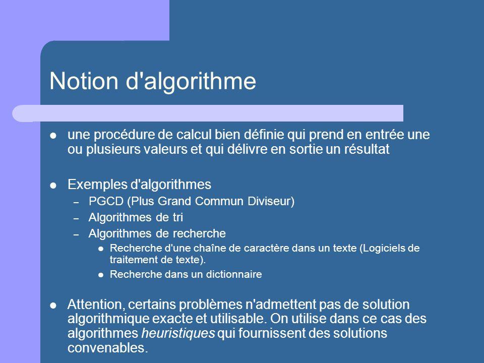 Notion d algorithme une procédure de calcul bien définie qui prend en entrée une ou plusieurs valeurs et qui délivre en sortie un résultat Exemples d algorithmes – PGCD (Plus Grand Commun Diviseur) – Algorithmes de tri – Algorithmes de recherche Recherche d une chaîne de caractère dans un texte (Logiciels de traitement de texte).