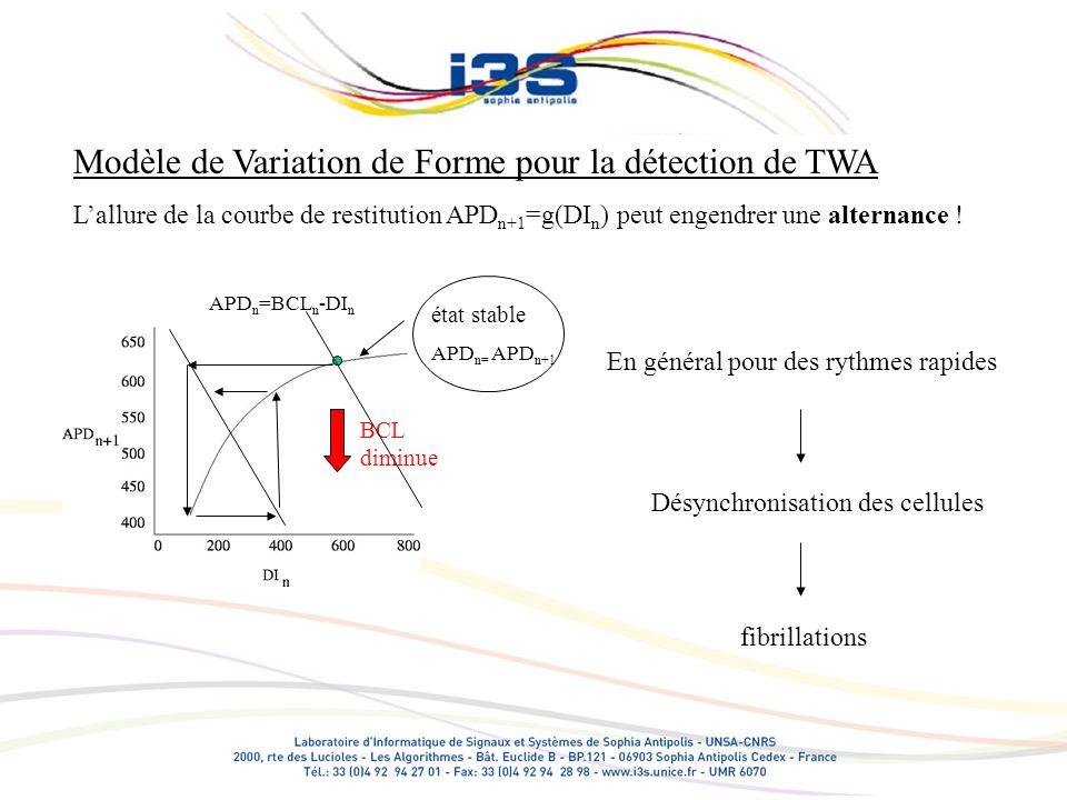 Résultats (f = fonction linéaire par morceaux) simulation Cas réels (comparaison sportifs/sédentaires)