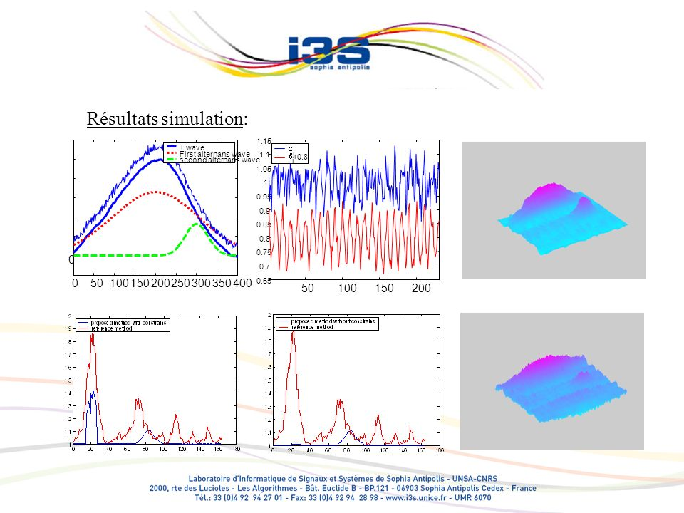 Résultats PTCA (L=16): successive T waves from beat index > 330 successive T waves from beat index > 600 0100200300400500600700800 0 2 4 6 8 10 12 14 proposed method with constrains reference method proposed method without constrains Changement de phase