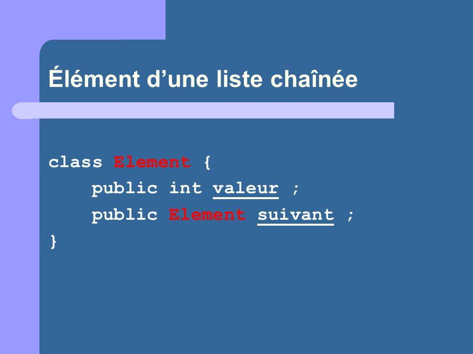 Élément dune liste chaînée class Element { public int valeur ; public Element suivant ; }
