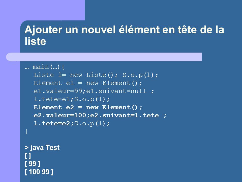 Ajouter un nouvel élément en tête de la liste … main(…){ Liste l= new Liste(); S.o.p(l); Element e1 = new Element(); e1.valeur=99;e1.suivant=null ; l.tete=e1;S.o.p(l); Element e2 = new Element(); e2.valeur=100;e2.suivant=l.tete ; l.tete=e2;S.o.p(l); } > java Test [ ] [ 99 ] [ 100 99 ]