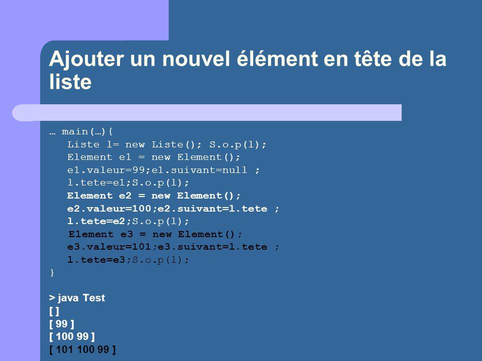 Ajouter un nouvel élément en tête de la liste … main(…){ Liste l= new Liste(); S.o.p(l); Element e1 = new Element(); e1.valeur=99;e1.suivant=null ; l.tete=e1;S.o.p(l); Element e2 = new Element(); e2.valeur=100;e2.suivant=l.tete ; l.tete=e2;S.o.p(l); Element e3 = new Element(); e3.valeur=101;e3.suivant=l.tete ; l.tete=e3;S.o.p(l); } > java Test [ ] [ 99 ] [ 100 99 ] [ 101 100 99 ]