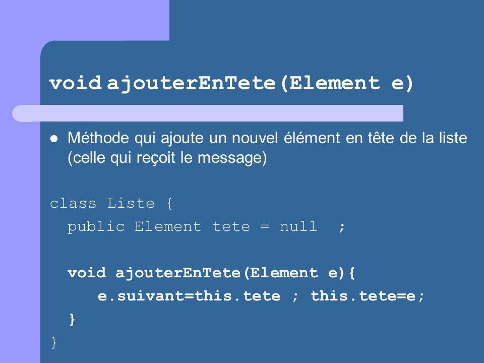 void ajouterEnTete(Element e) Méthode qui ajoute un nouvel élément en tête de la liste (celle qui reçoit le message) class Liste { public Element tete = null ; void ajouterEnTete(Element e){ e.suivant=this.tete ; this.tete=e; } }