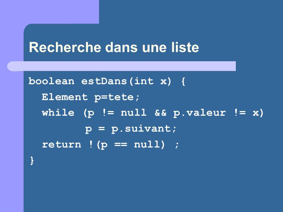 Recherche dans une liste boolean estDans(int x) { Element p=tete; while (p != null && p.valeur != x) p = p.suivant; return !(p == null) ; }