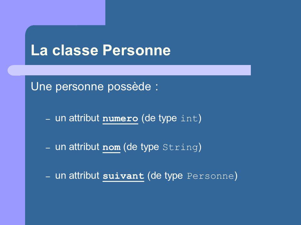 La classe Personne Une personne possède : – un attribut numero (de type int ) – un attribut nom (de type String ) – un attribut suivant (de type Personne )