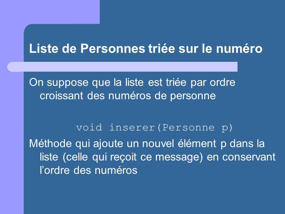 Liste de Personnes triée sur le numéro On suppose que la liste est triée par ordre croissant des numéros de personne void inserer(Personne p) Méthode qui ajoute un nouvel élément p dans la liste (celle qui reçoit ce message) en conservant lordre des numéros