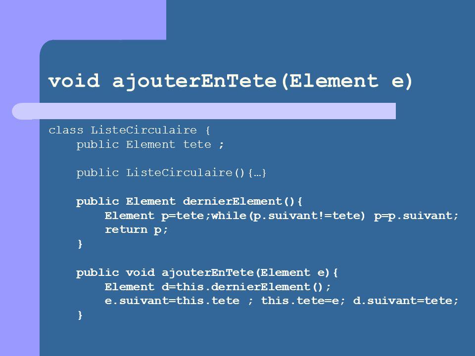 void ajouterEnTete(Element e) class ListeCirculaire { public Element tete ; public ListeCirculaire(){…} public Element dernierElement(){ Element p=tete;while(p.suivant!=tete) p=p.suivant; return p; } public void ajouterEnTete(Element e){ Element d=this.dernierElement(); e.suivant=this.tete ; this.tete=e; d.suivant=tete; }