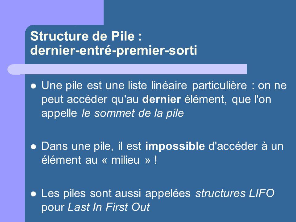 Structure de Pile : dernier-entré-premier-sorti Une pile est une liste linéaire particulière : on ne peut accéder qu au dernier élément, que l on appelle le sommet de la pile Dans une pile, il est impossible d accéder à un élément au « milieu » .