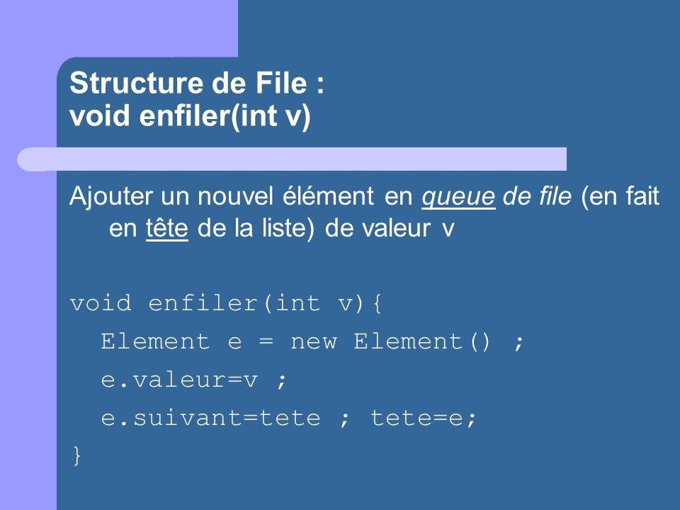 Structure de File : void enfiler(int v) Ajouter un nouvel élément en queue de file (en fait en tête de la liste) de valeur v void enfiler(int v){ Element e = new Element() ; e.valeur=v ; e.suivant=tete ; tete=e; }