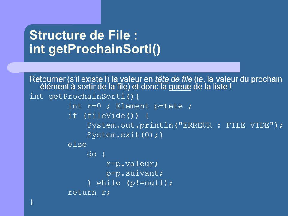 Structure de File : int getProchainSorti() Retourner (sil existe !) la valeur en tête de file (ie.