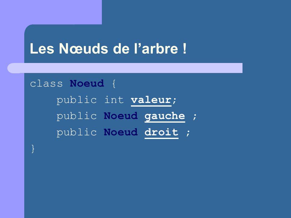 Les Nœuds de larbre ! class Noeud { public int valeur; public Noeud gauche ; public Noeud droit ; }