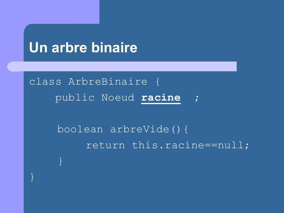 Un arbre binaire class ArbreBinaire { public Noeud racine ; boolean arbreVide(){ return this.racine==null; } }