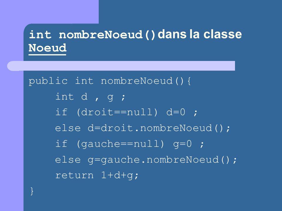 int nombreNoeud() dans la classe Noeud public int nombreNoeud(){ int d, g ; if (droit==null) d=0 ; else d=droit.nombreNoeud(); if (gauche==null) g=0 ; else g=gauche.nombreNoeud(); return 1+d+g; }