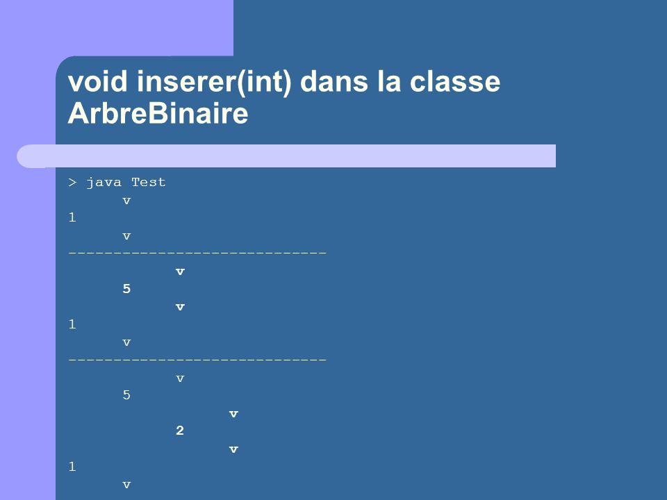 void inserer(int) dans la classe ArbreBinaire > java Test v 1 v ----------------------------- v 5 v 1 v v 5 v 2 v 1 v