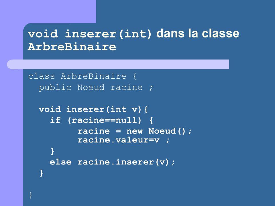 void inserer(int) dans la classe ArbreBinaire class ArbreBinaire { public Noeud racine ; void inserer(int v){ if (racine==null) { racine = new Noeud(); racine.valeur=v ; } else racine.inserer(v); } }
