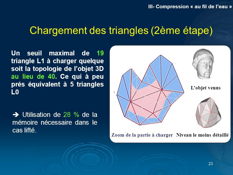 21 Chargement des triangles (2ème étape) Lobjet venus Niveau le moins détailléZoom de la partie à charger Utilisation de 28 % de la mémoire nécessaire