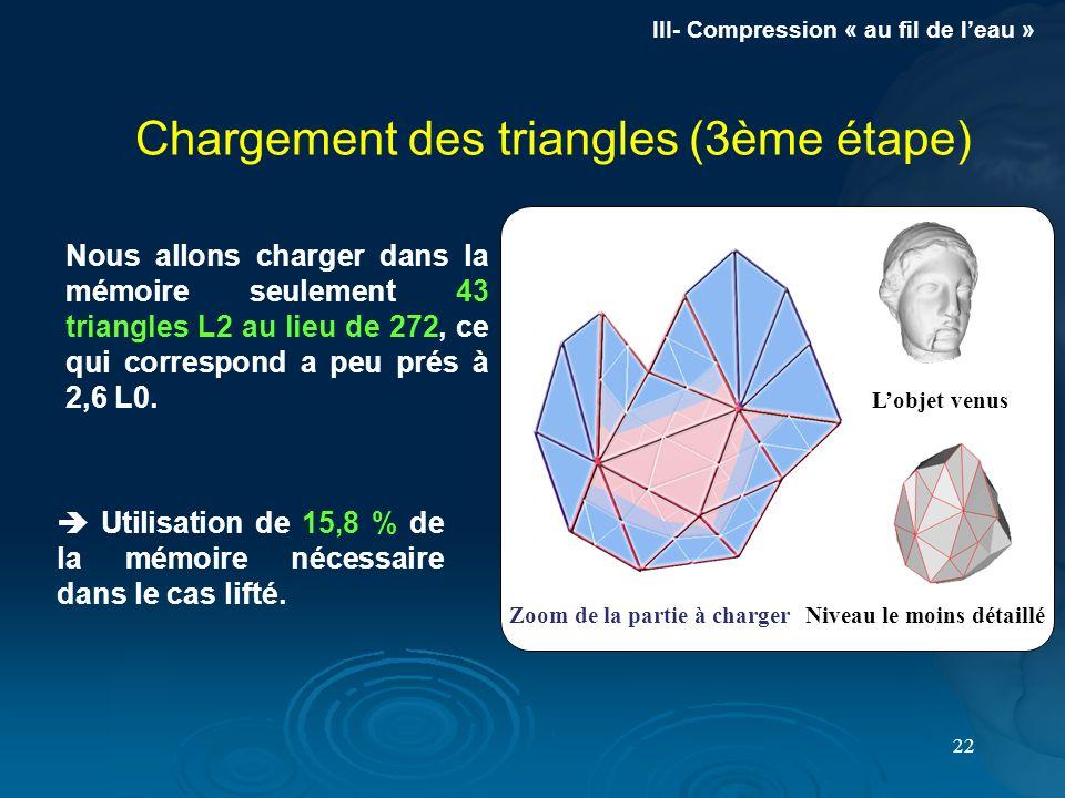 22 Chargement des triangles (3ème étape) Lobjet venus Niveau le moins détailléZoom de la partie à charger Nous allons charger dans la mémoire seulemen