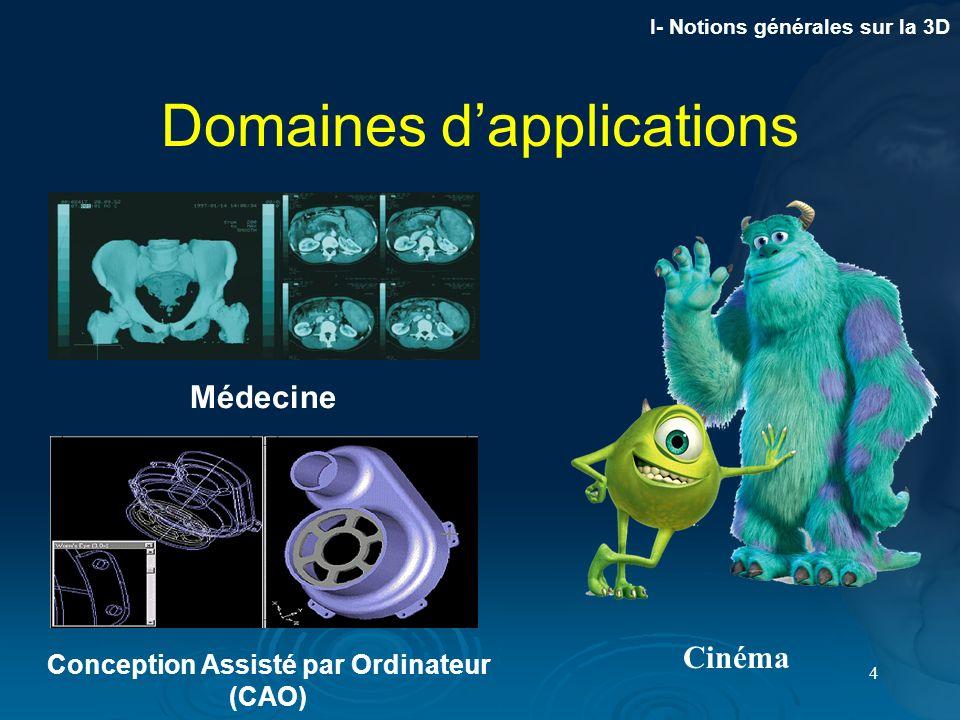4 Domaines dapplications I- Notions générales sur la 3D Cinéma Médecine Conception Assisté par Ordinateur (CAO)