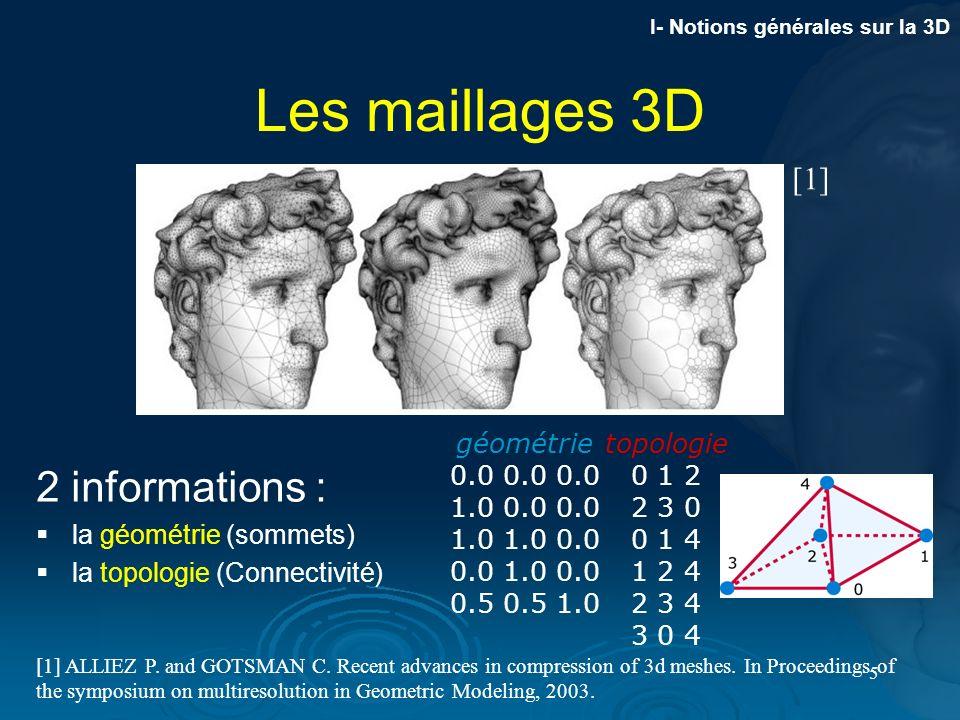 5 Les maillages 3D 2 informations : la géométrie (sommets) la topologie (Connectivité) I- Notions générales sur la 3D géométrie 0.0 0.0 0.0 1.0 0.0 0.
