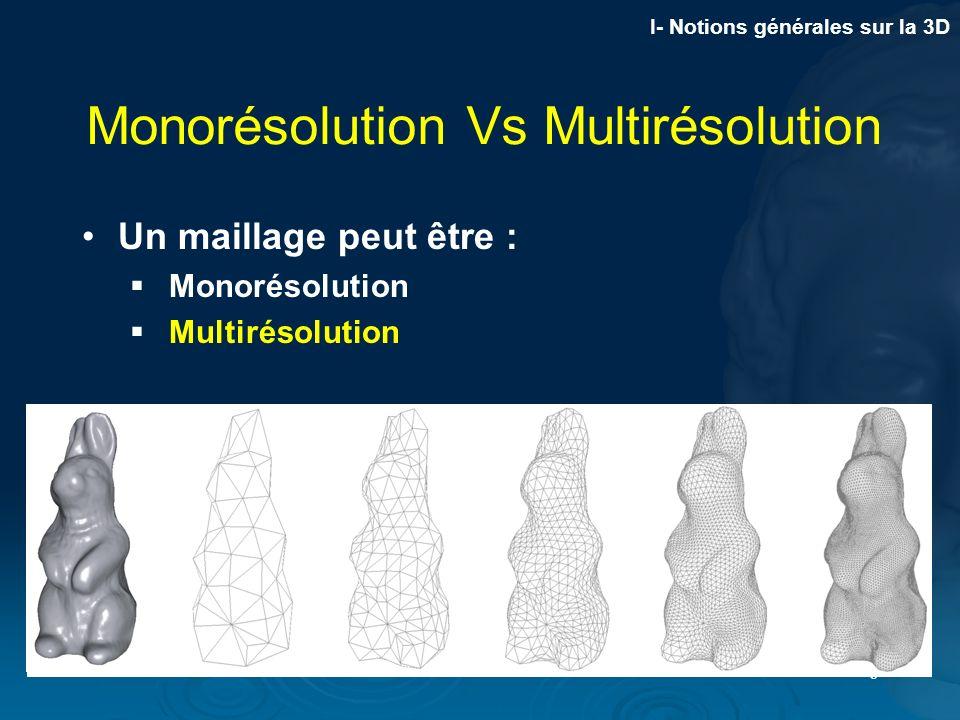 6 Monorésolution Vs Multirésolution Un maillage peut être : Monorésolution Multirésolution I- Notions générales sur la 3D