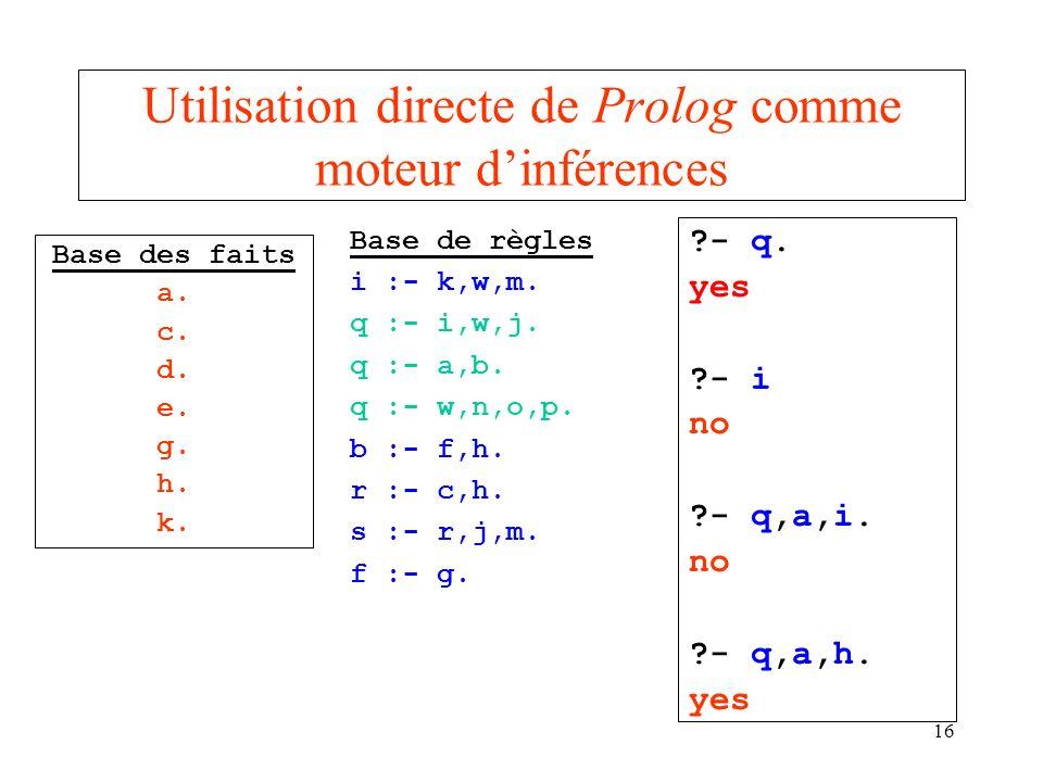 16 Utilisation directe de Prolog comme moteur dinférences ?- q. yes ?- i no ?- q,a,i. no ?- q,a,h. yes Base des faits a. c. d. e. g. h. k. Base de règ