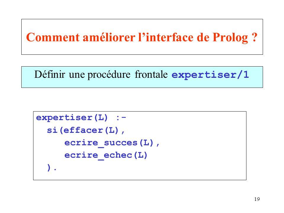 19 Comment améliorer linterface de Prolog ? Définir une procédure frontale expertiser/1 expertiser(L) :- si(effacer(L), ecrire_succes(L), ecrire_echec
