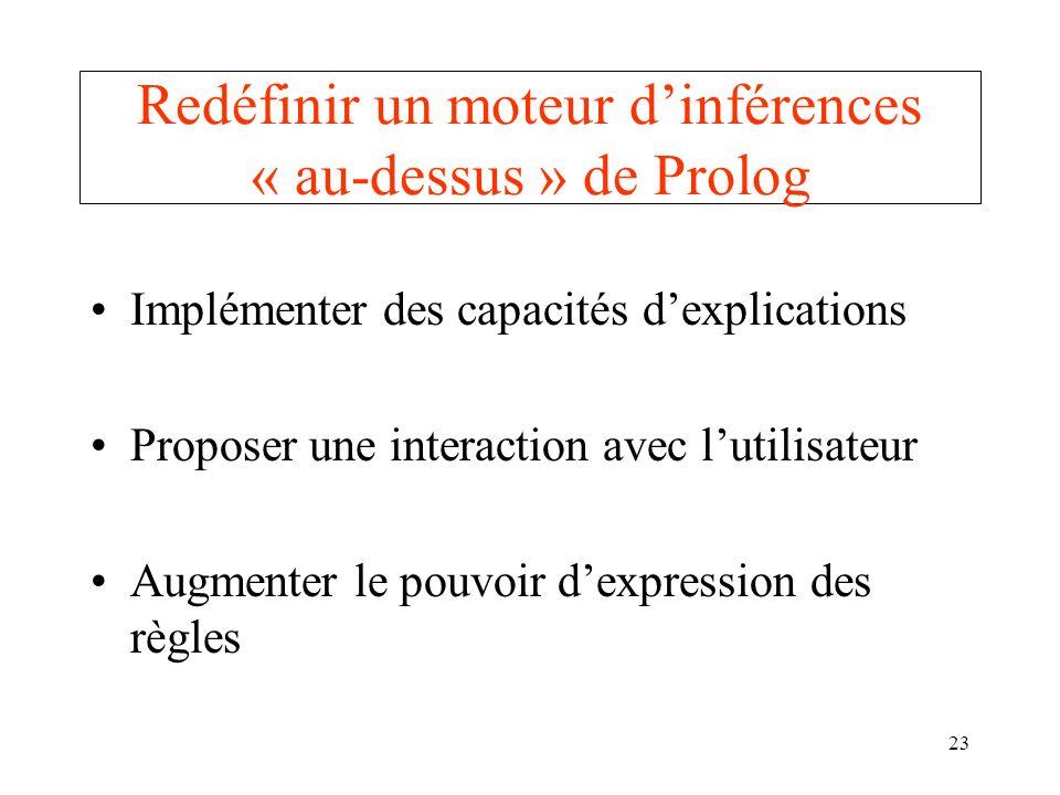 23 Redéfinir un moteur dinférences « au-dessus » de Prolog Implémenter des capacités dexplications Proposer une interaction avec lutilisateur Augmente