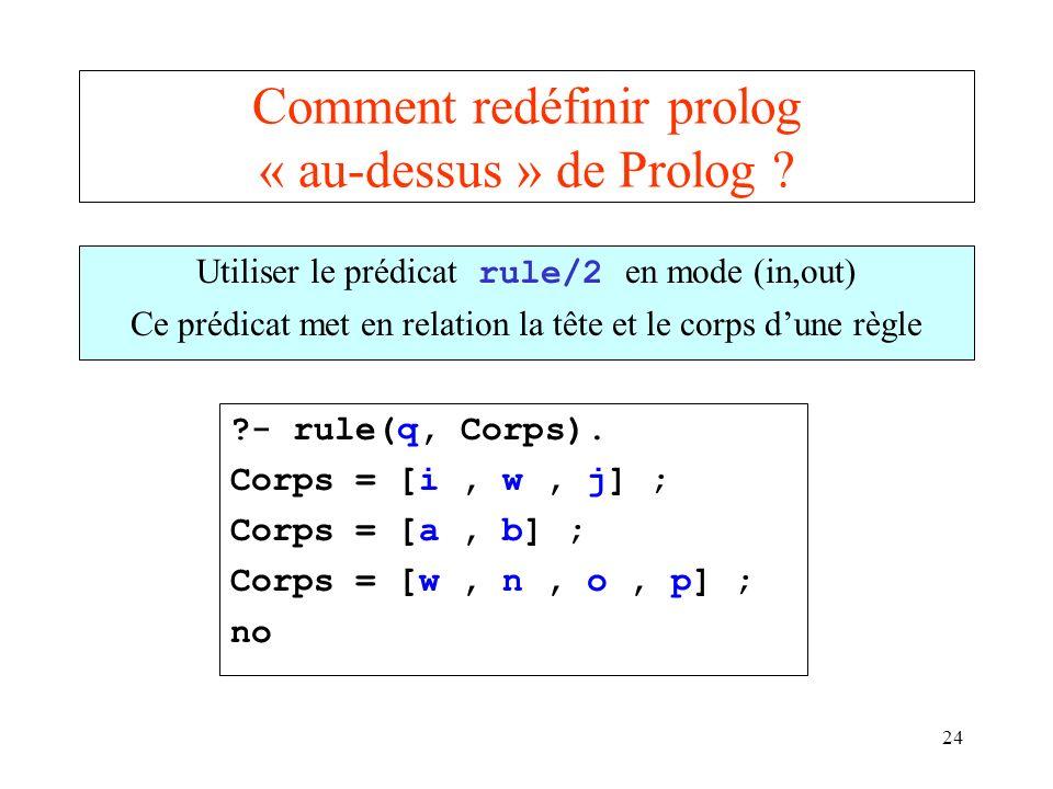 24 Comment redéfinir prolog « au-dessus » de Prolog ? Utiliser le prédicat rule/2 en mode (in,out) Ce prédicat met en relation la tête et le corps dun