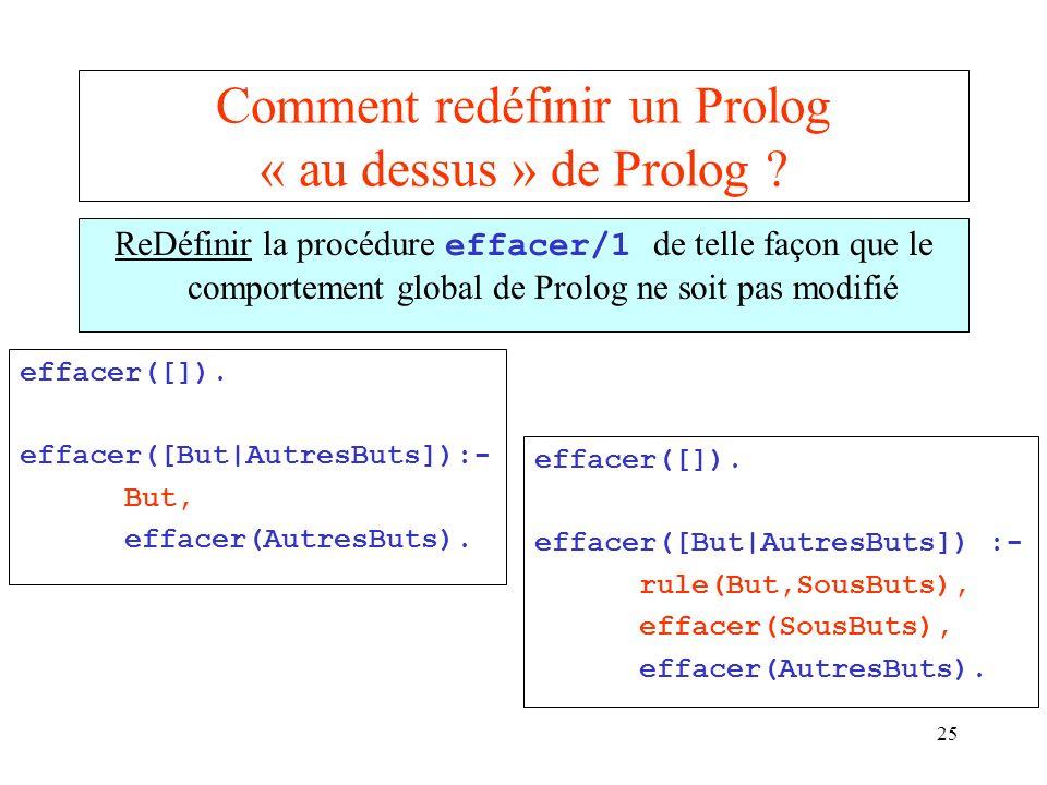 25 Comment redéfinir un Prolog « au dessus » de Prolog ? ReDéfinir la procédure effacer/1 de telle façon que le comportement global de Prolog ne soit