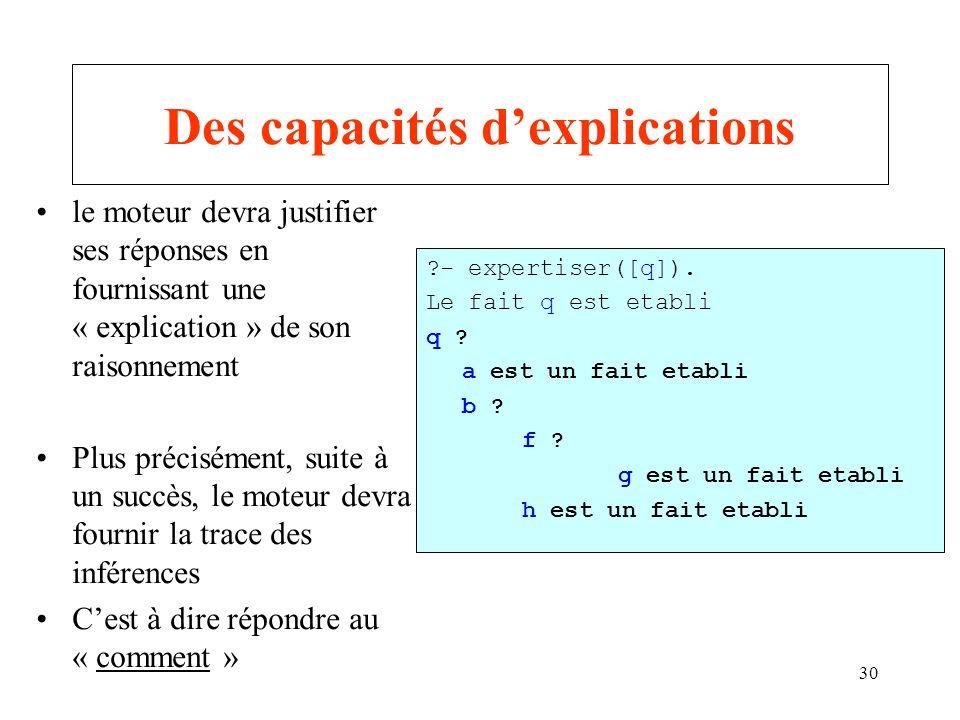 30 Des capacités dexplications ?- expertiser([q]).