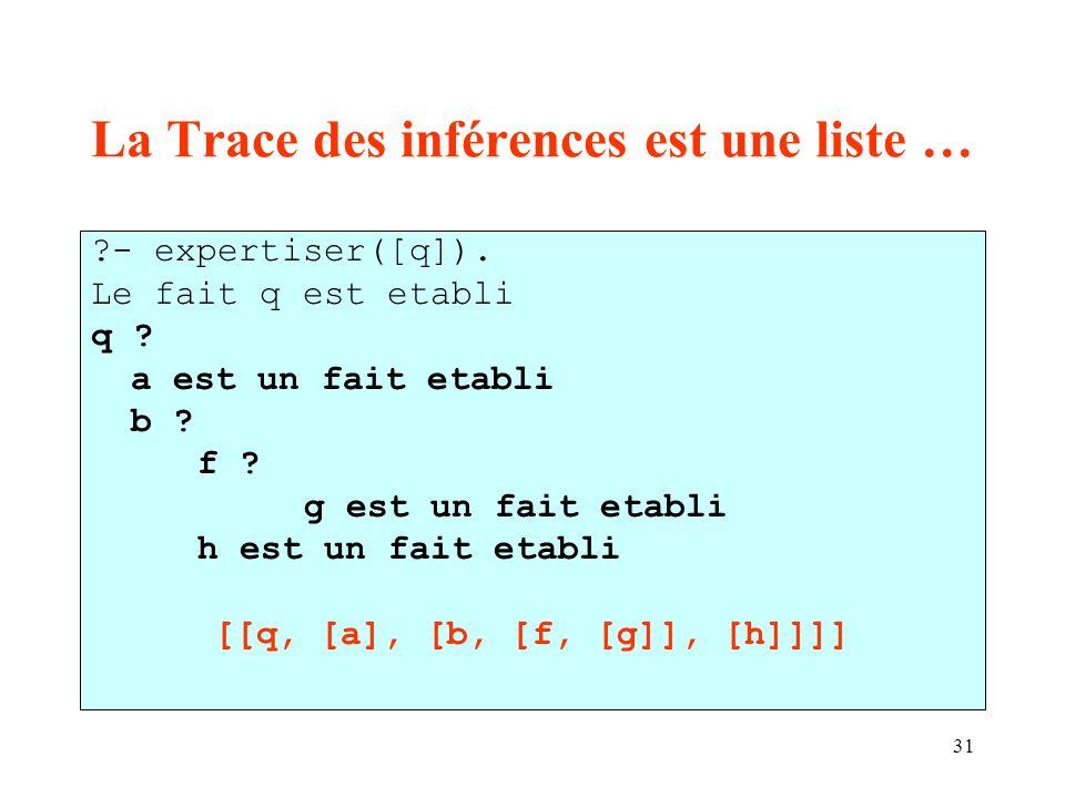 31 La Trace des inférences est une liste … ?- expertiser([q]).
