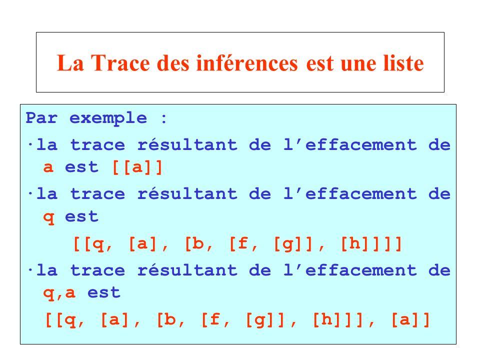 33 La Trace des inférences est une liste Par exemple : ·la trace résultant de leffacement de a est [[a]] ·la trace résultant de leffacement de q est [[q, [a], [b, [f, [g]], [h]]]] ·la trace résultant de leffacement de q,a est [[q, [a], [b, [f, [g]], [h]]], [a]]