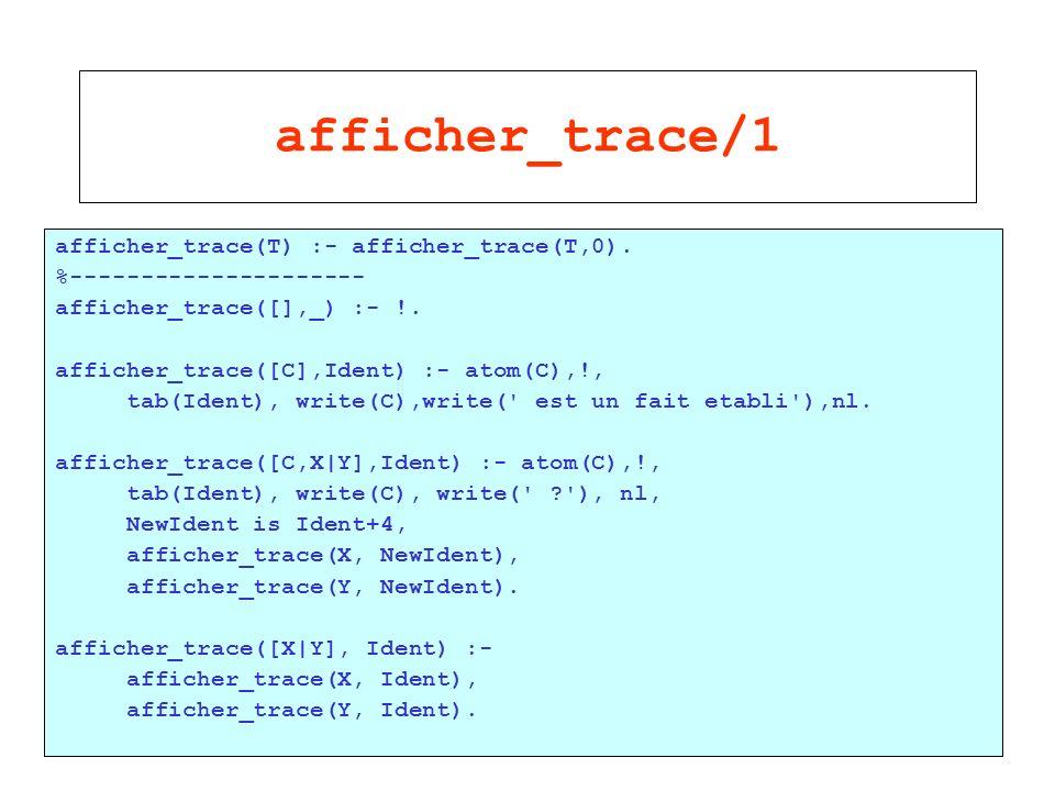 34 afficher_trace/1 afficher_trace(T) :- afficher_trace(T,0). %--------------------- afficher_trace([],_) :- !. afficher_trace([C],Ident) :- atom(C),!