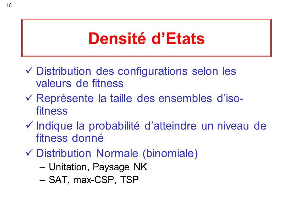 10 Densité dEtats Distribution des configurations selon les valeurs de fitness Représente la taille des ensembles diso- fitness Indique la probabilité