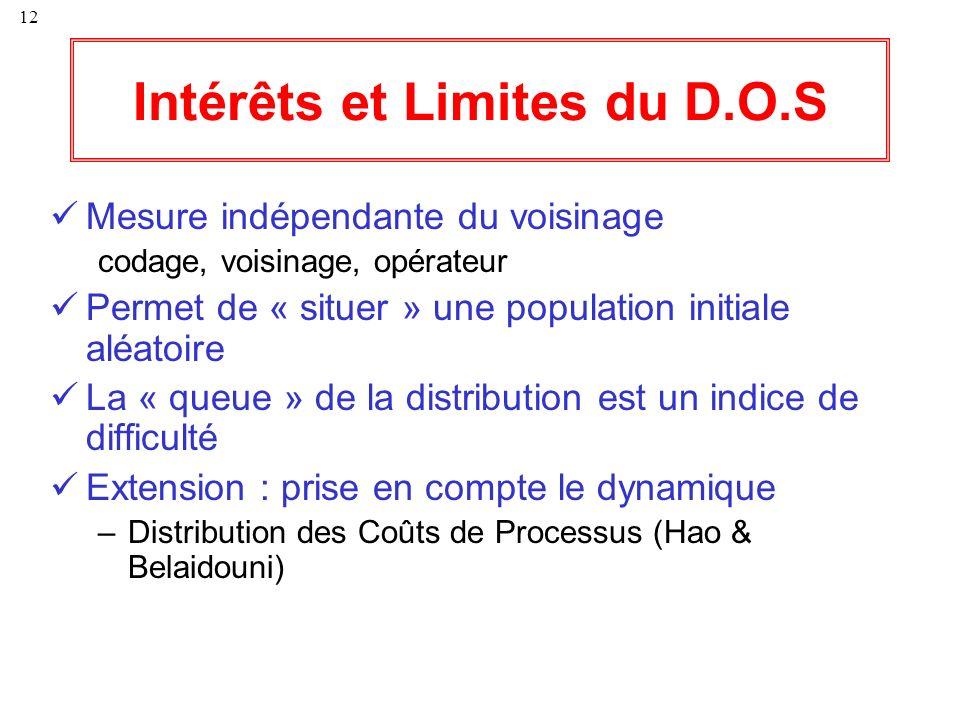 12 Intérêts et Limites du D.O.S Mesure indépendante du voisinage codage, voisinage, opérateur Permet de « situer » une population initiale aléatoire L