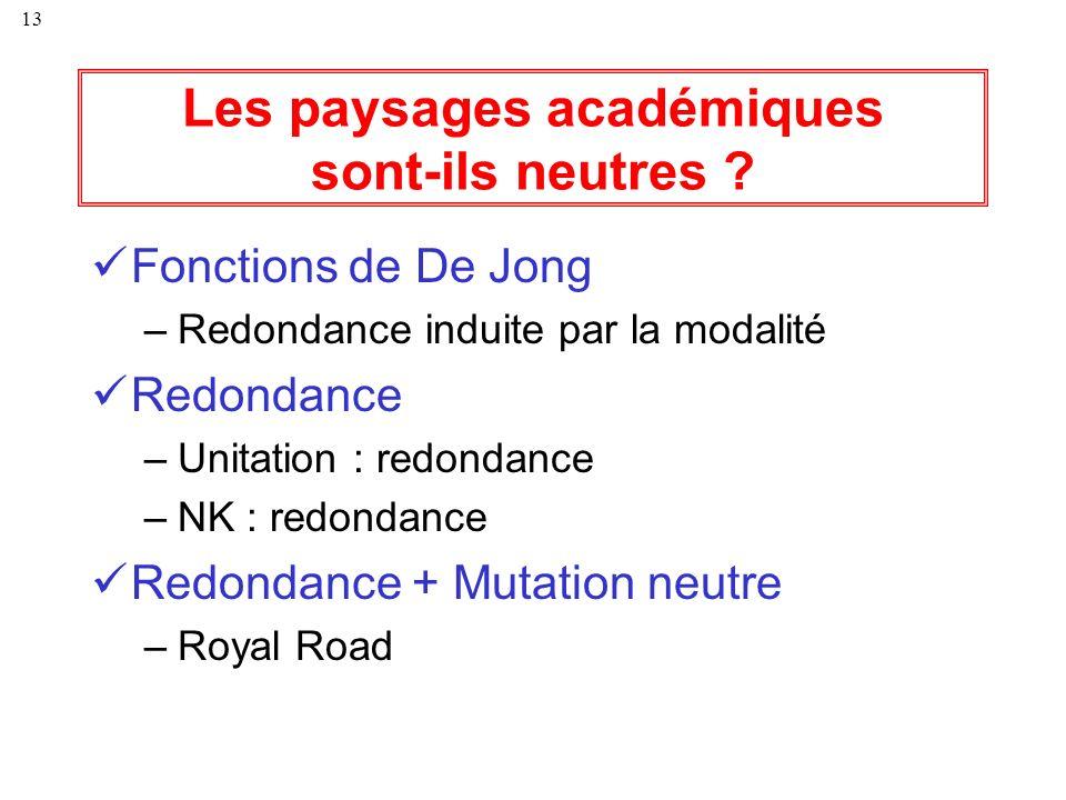 13 Les paysages académiques sont-ils neutres ? Fonctions de De Jong –Redondance induite par la modalité Redondance –Unitation : redondance –NK : redon