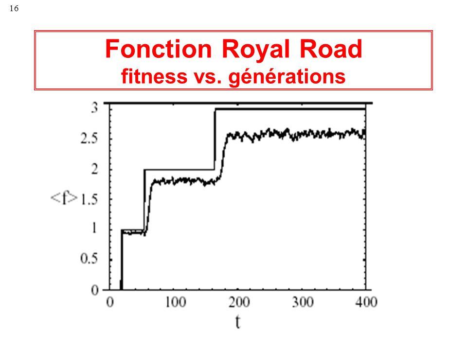 16 Fonction Royal Road fitness vs. générations
