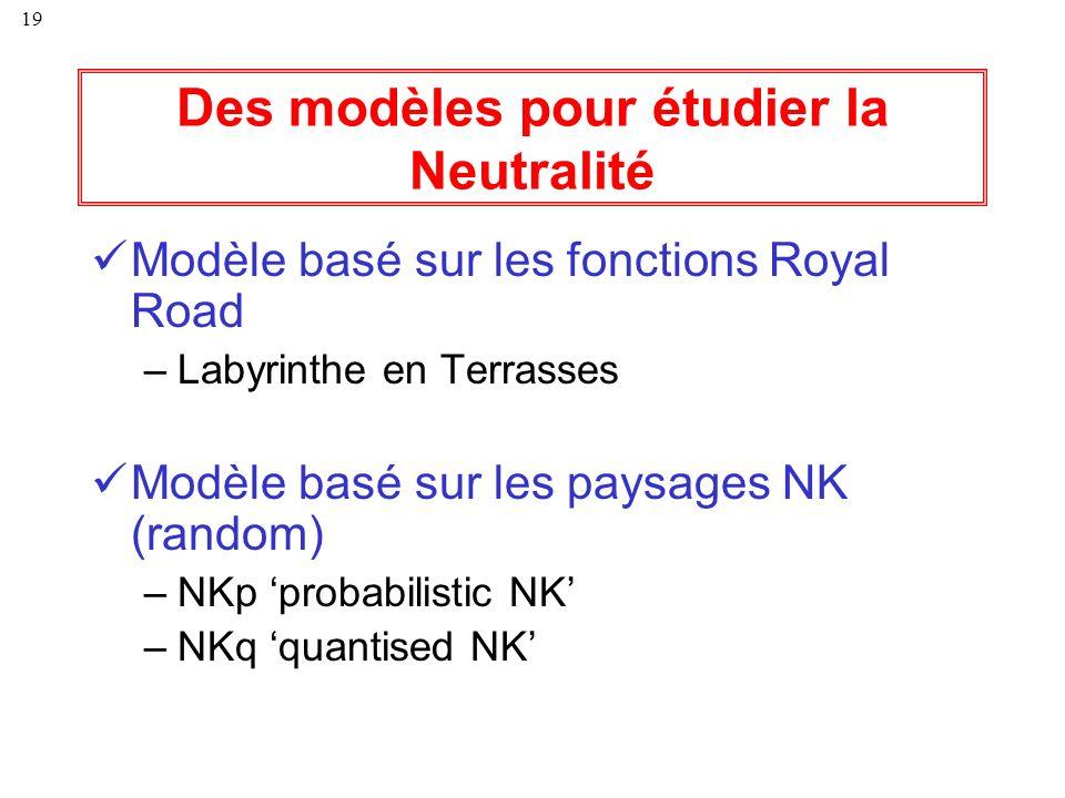 19 Des modèles pour étudier la Neutralité Modèle basé sur les fonctions Royal Road –Labyrinthe en Terrasses Modèle basé sur les paysages NK (random) –