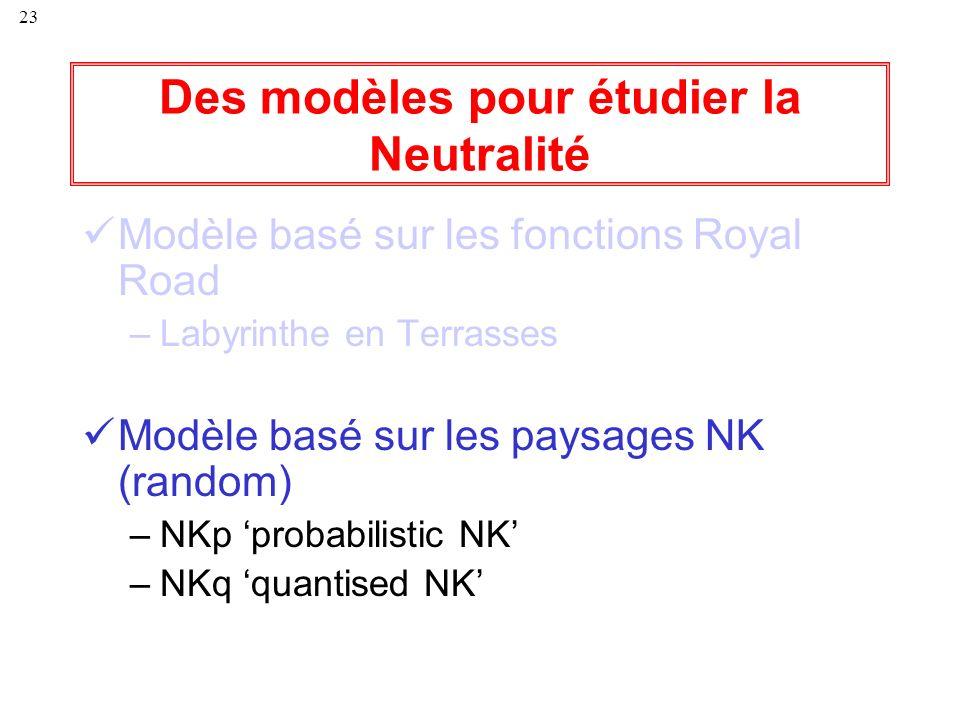 23 Des modèles pour étudier la Neutralité Modèle basé sur les fonctions Royal Road –Labyrinthe en Terrasses Modèle basé sur les paysages NK (random) –