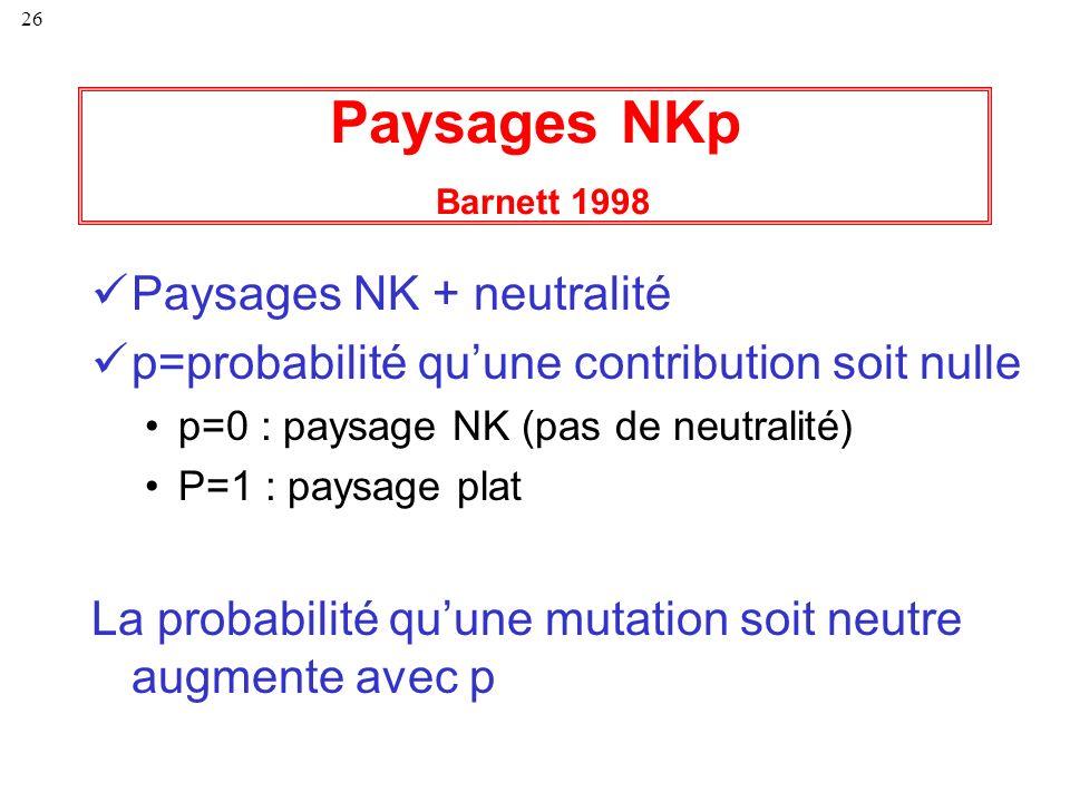 26 Paysages NKp Barnett 1998 Paysages NK + neutralité p=probabilité quune contribution soit nulle p=0 : paysage NK (pas de neutralité) P=1 : paysage p