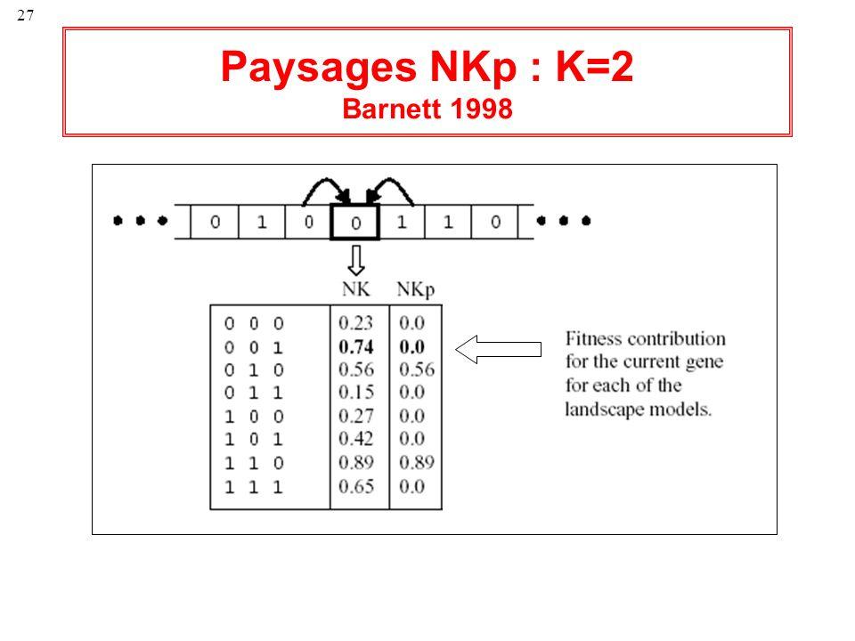 27 Paysages NKp : K=2 Barnett 1998