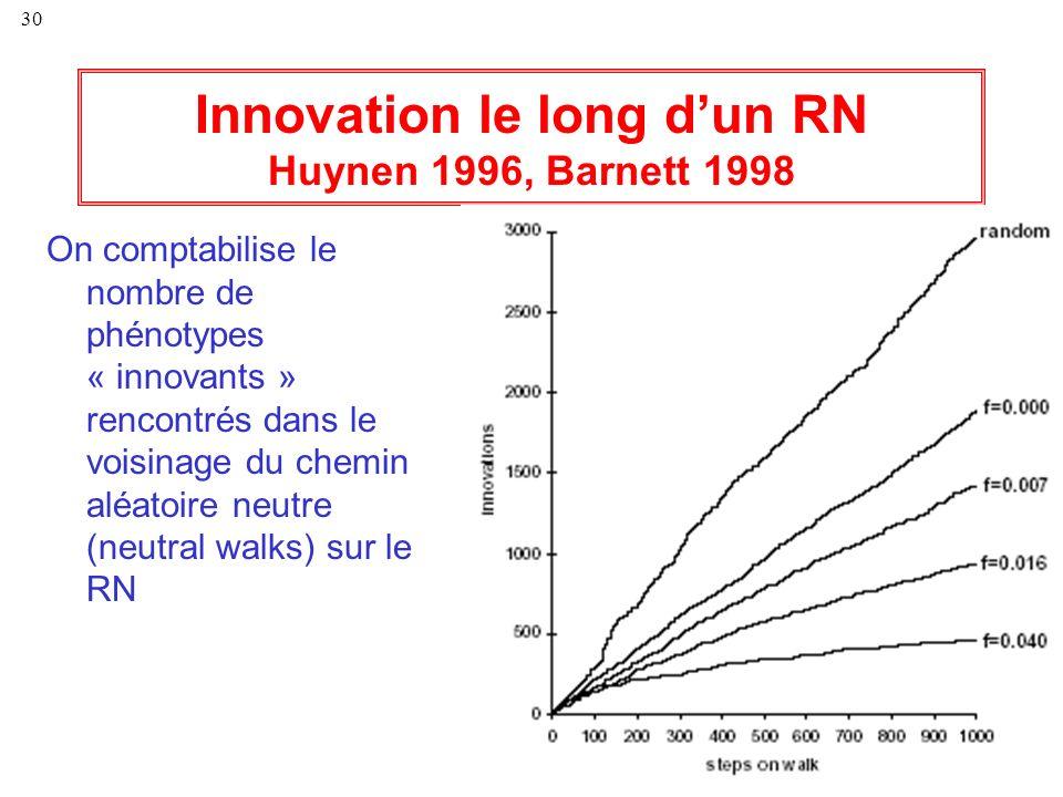 30 Innovation le long dun RN Huynen 1996, Barnett 1998 On comptabilise le nombre de phénotypes « innovants » rencontrés dans le voisinage du chemin al