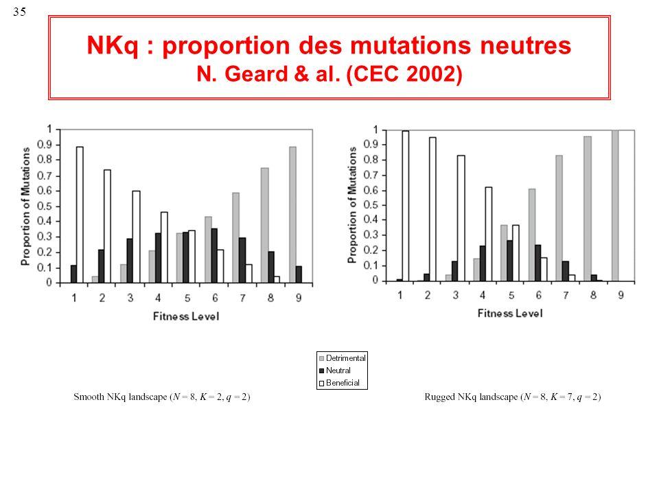 35 NKq : proportion des mutations neutres N. Geard & al. (CEC 2002)