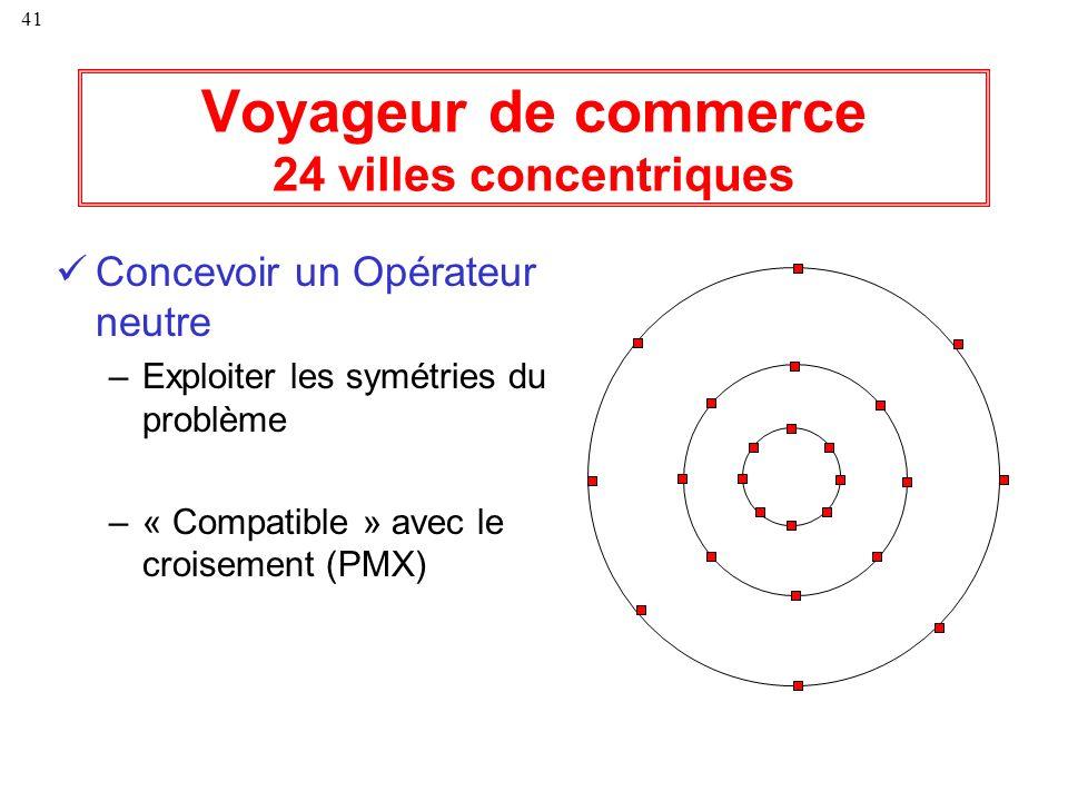 41 Voyageur de commerce 24 villes concentriques Concevoir un Opérateur neutre –Exploiter les symétries du problème –« Compatible » avec le croisement